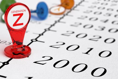 Generation Z - Timeline